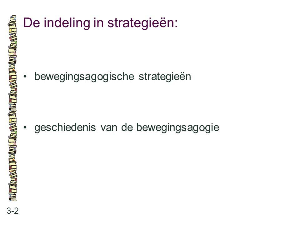 De indeling in strategieën: