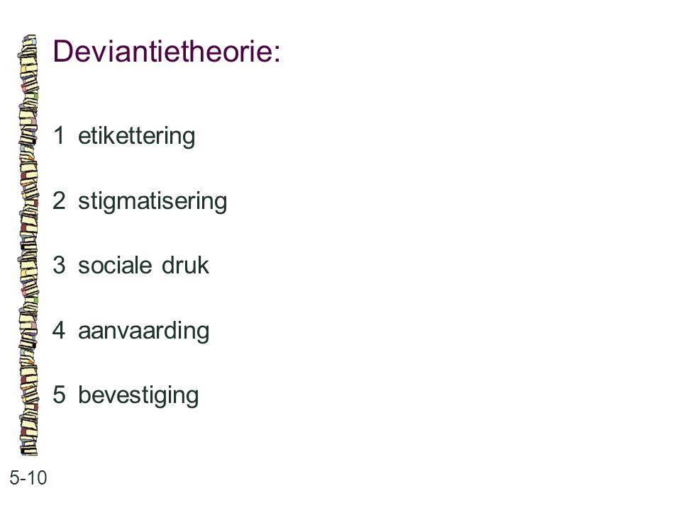 Deviantietheorie: 1 etikettering 2 stigmatisering 3 sociale druk