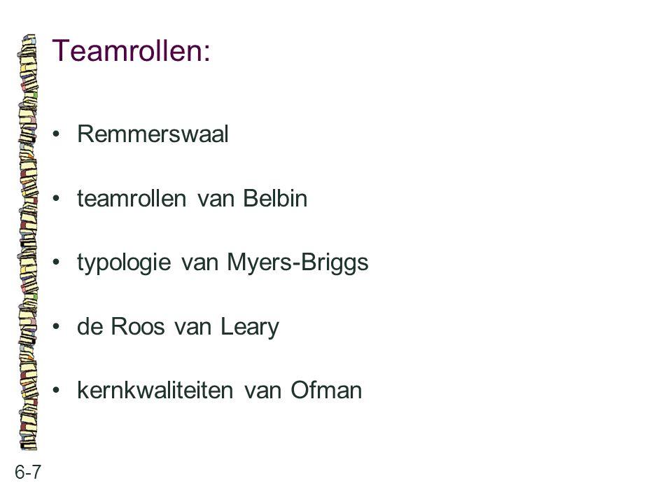 Teamrollen: • Remmerswaal • teamrollen van Belbin