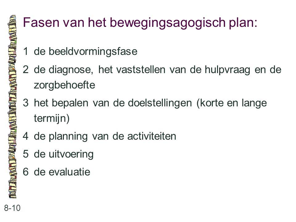 Fasen van het bewegingsagogisch plan: