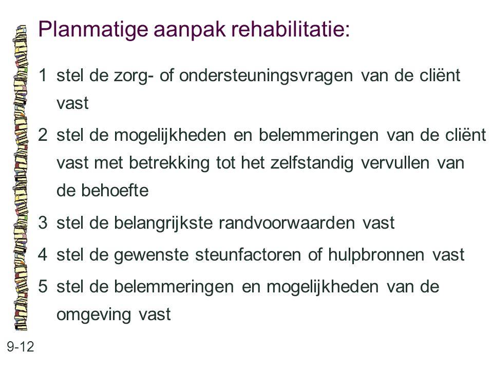 Planmatige aanpak rehabilitatie: