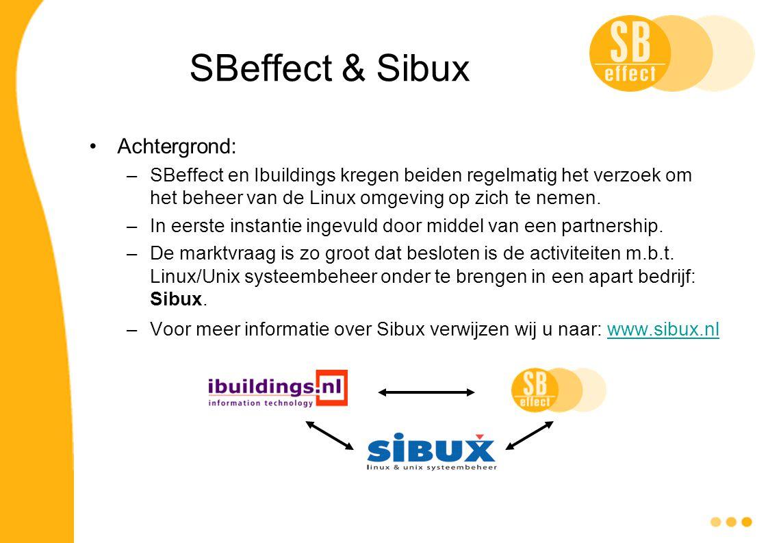 SBeffect & Sibux Achtergrond: