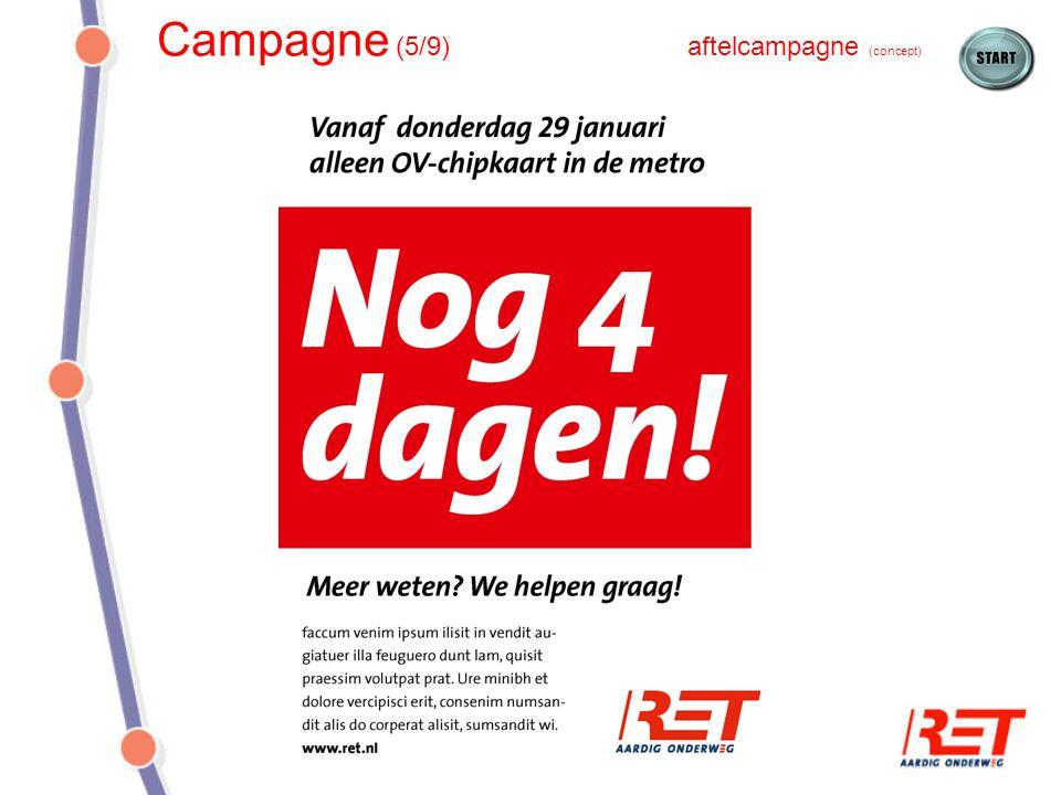 Campagne (5/9) aftelcampagne (concept)