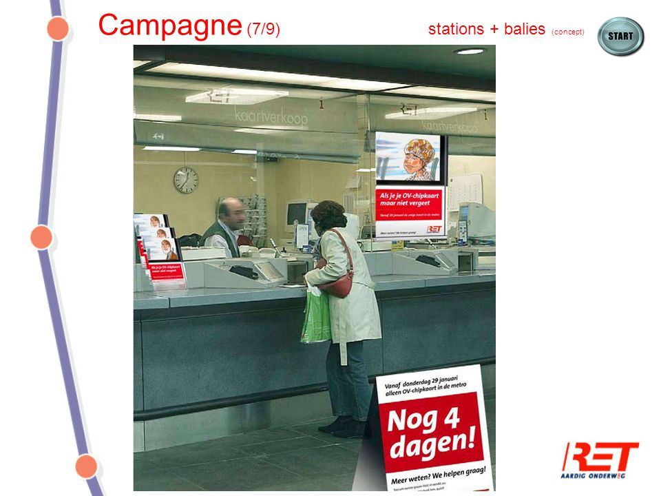 Campagne (7/9) stations + balies (concept)