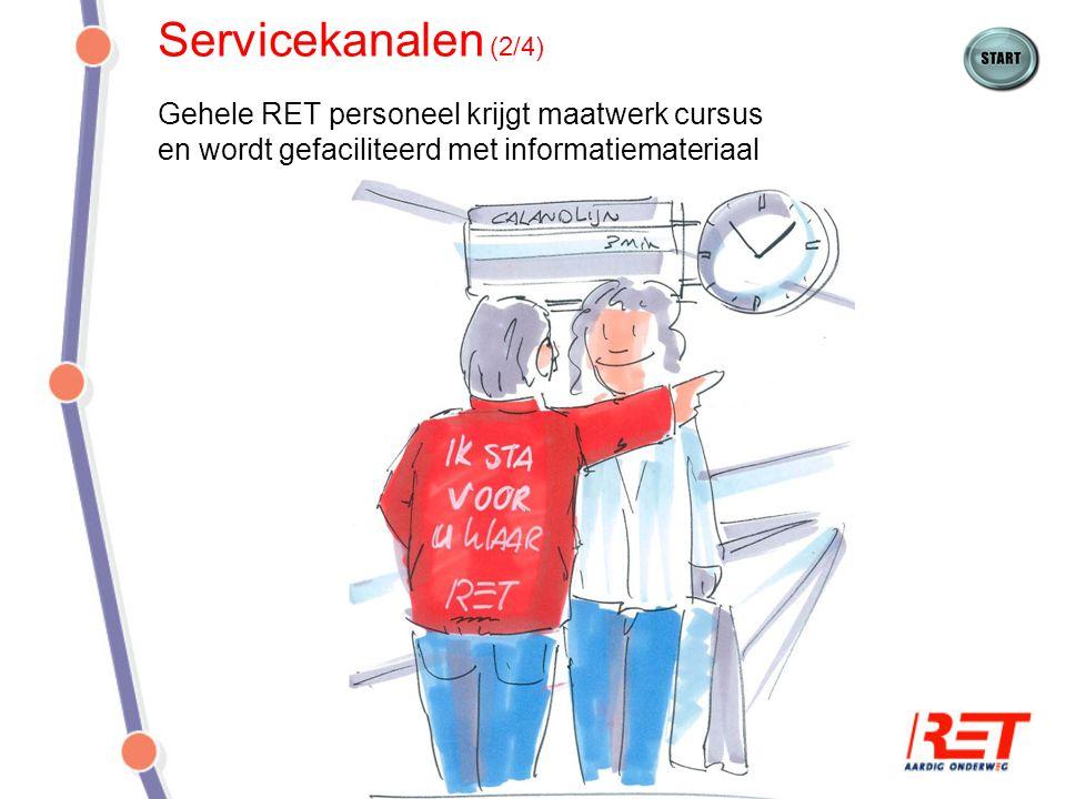 Servicekanalen (2/4) Gehele RET personeel krijgt maatwerk cursus