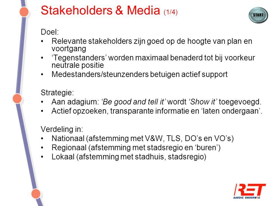 Stakeholders & Media (1/4)