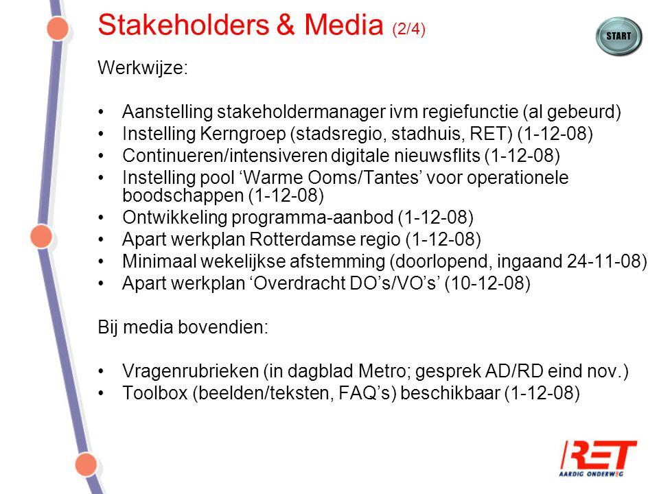 Stakeholders & Media (2/4)