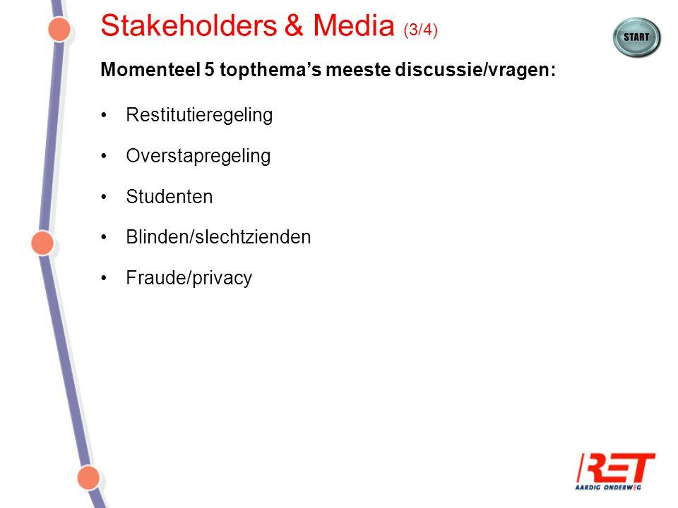 Stakeholders & Media (3/4)