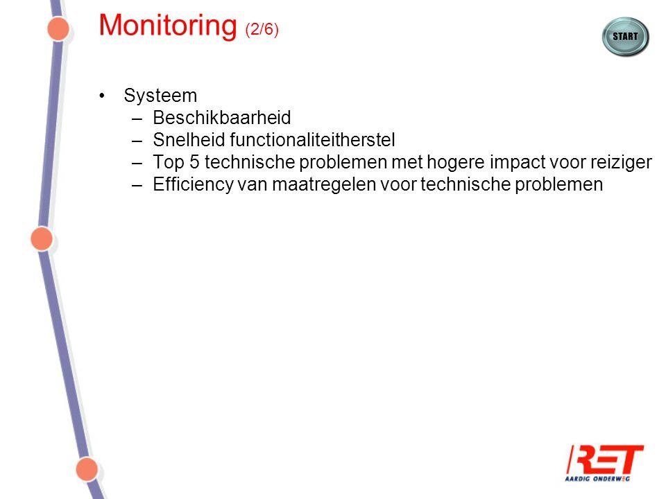 Monitoring (2/6) Systeem Beschikbaarheid