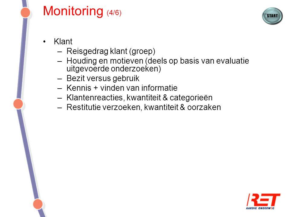 Monitoring (4/6) Klant Reisgedrag klant (groep)