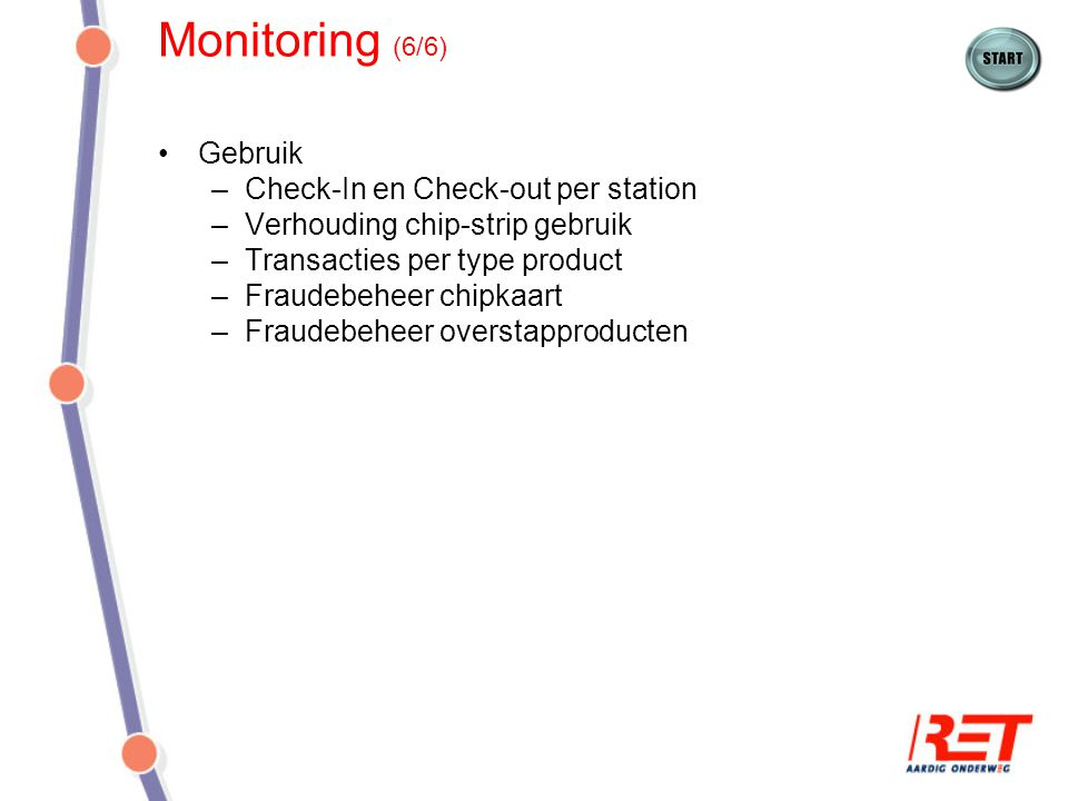 Monitoring (6/6) Gebruik Check-In en Check-out per station