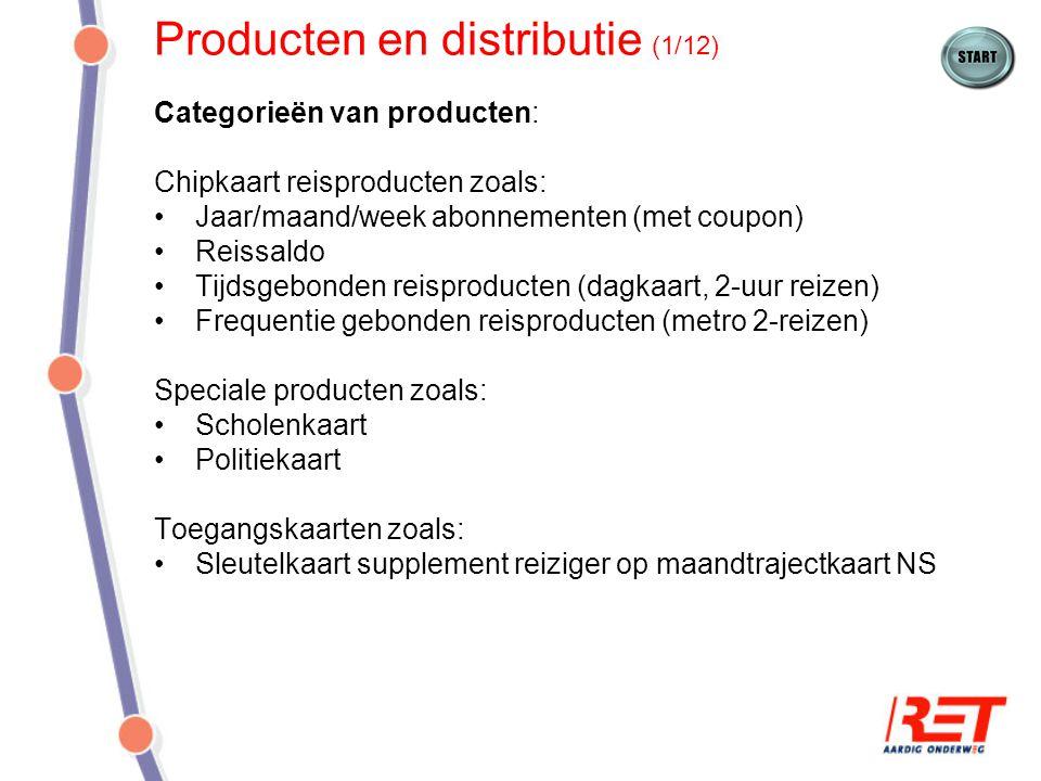 Producten en distributie (1/12)