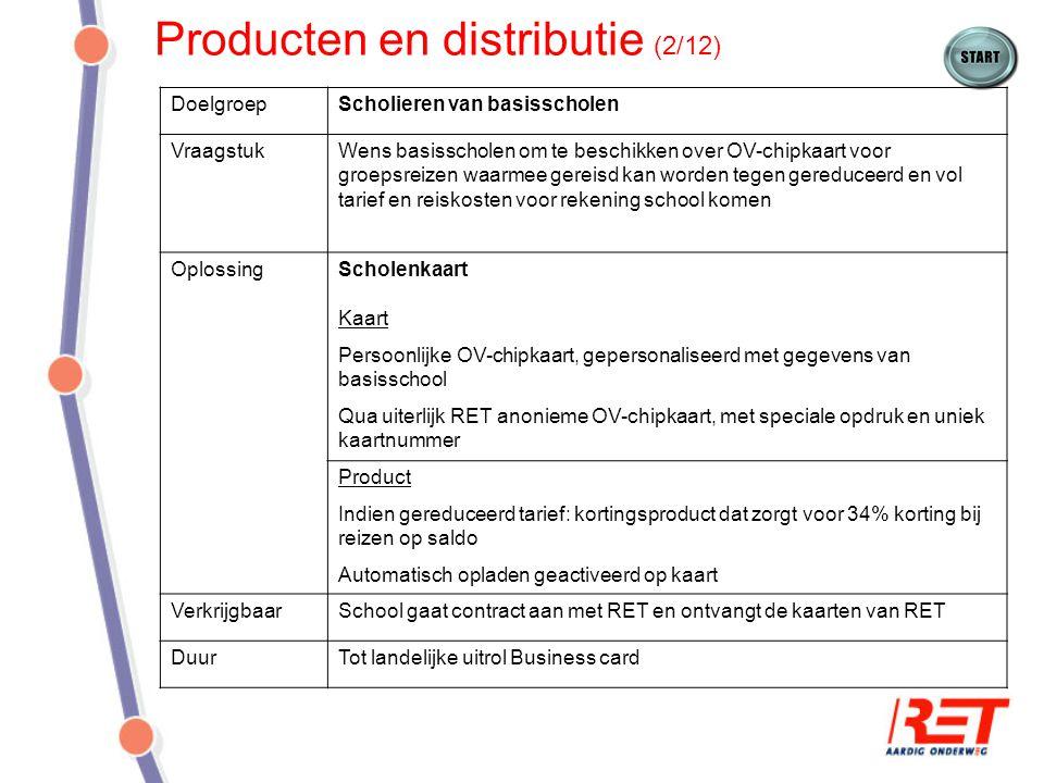 Producten en distributie (2/12)