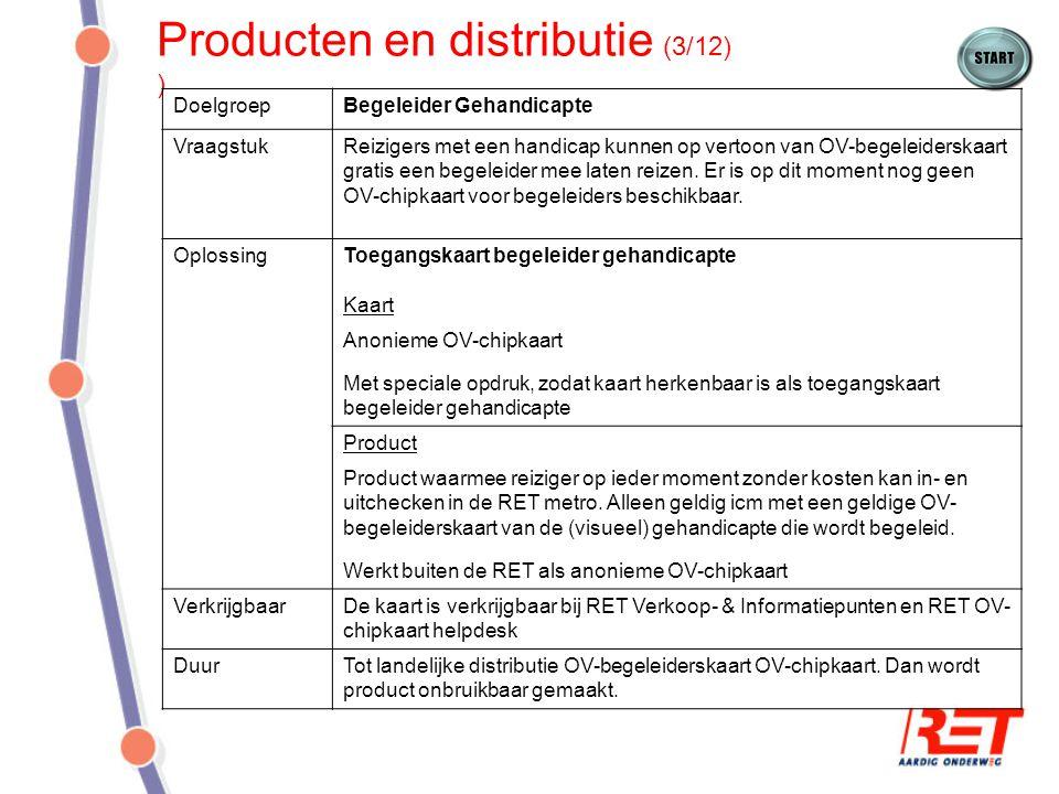 Producten en distributie (3/12) )