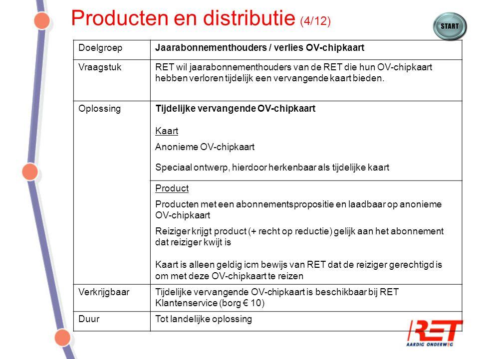 Producten en distributie (4/12)