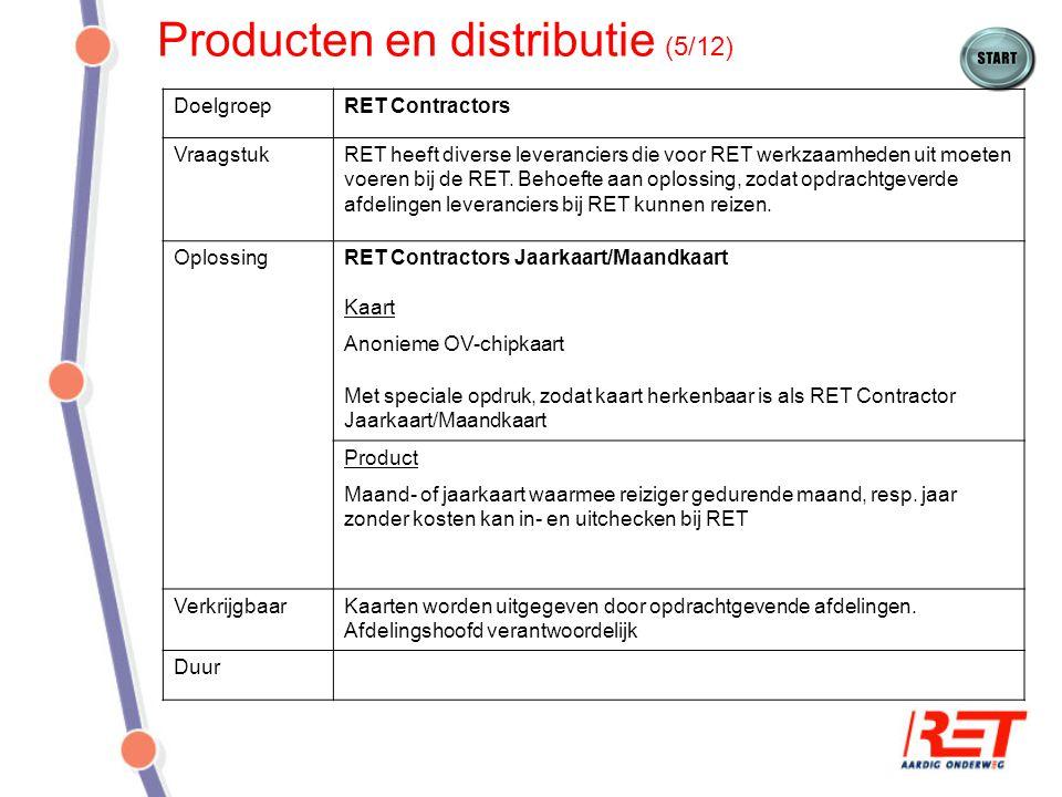 Producten en distributie (5/12)