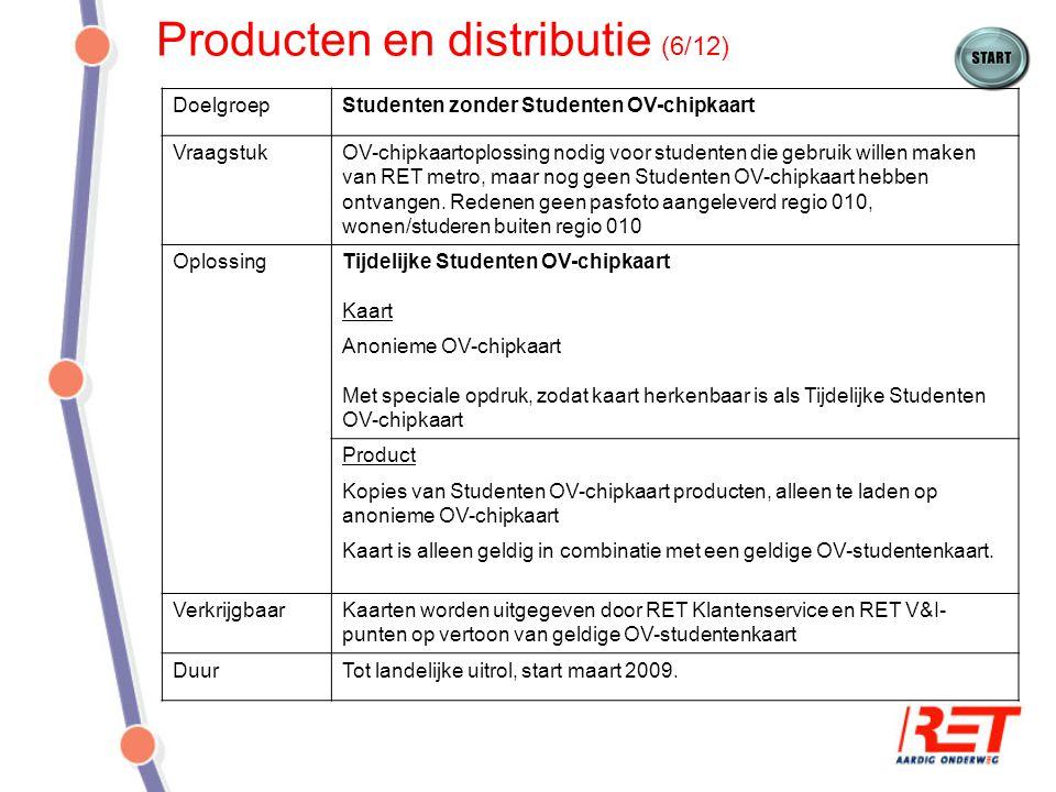 Producten en distributie (6/12)