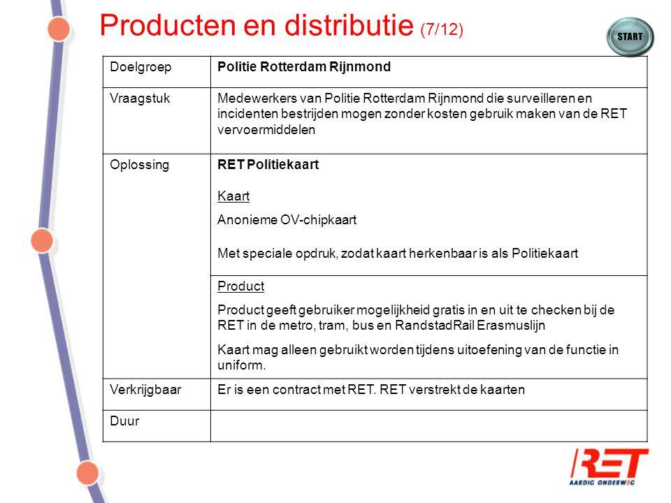 Producten en distributie (7/12)