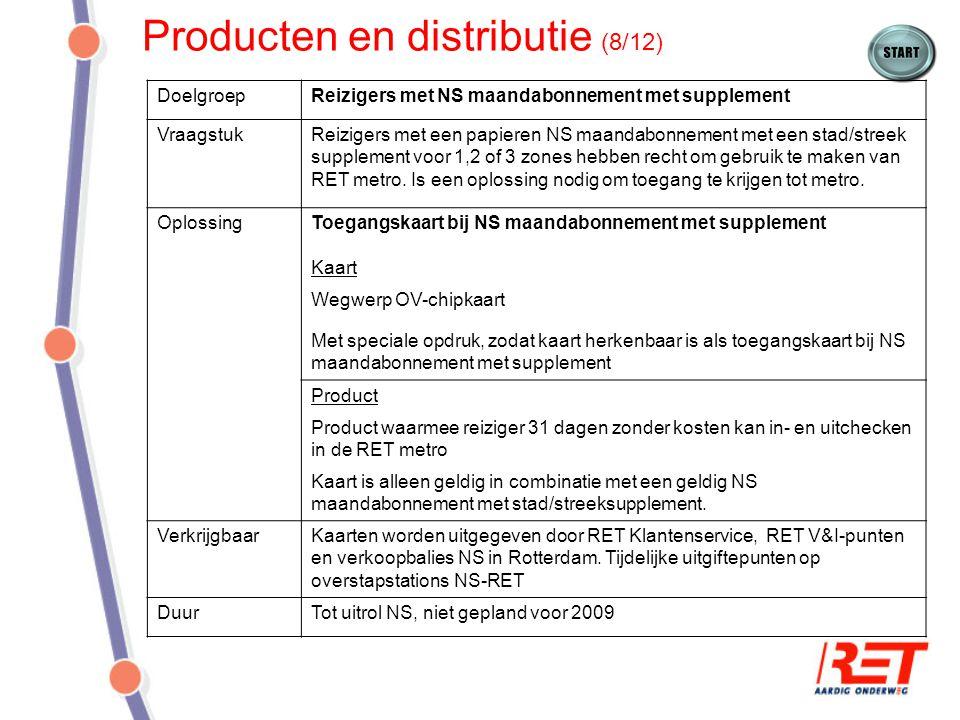 Producten en distributie (8/12)