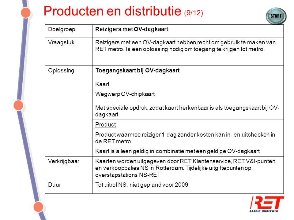 Producten en distributie (9/12)