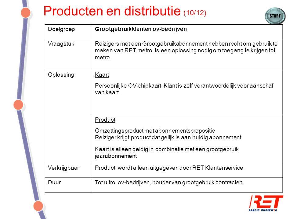 Producten en distributie (10/12)
