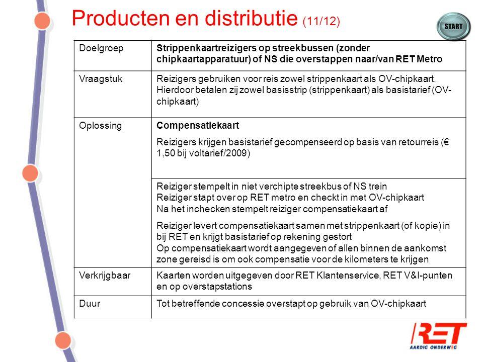 Producten en distributie (11/12)