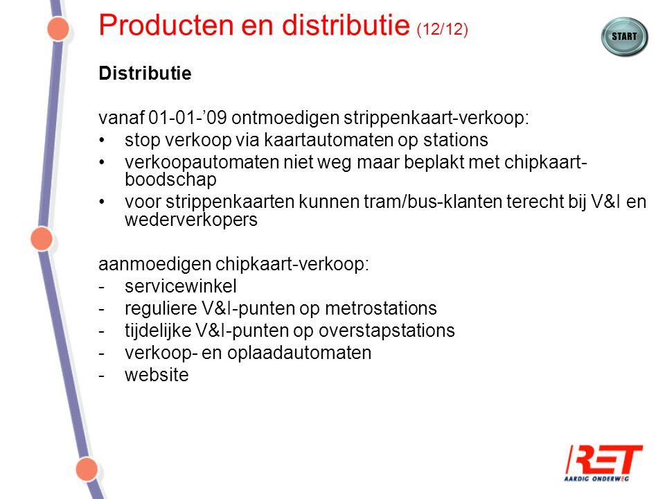 Producten en distributie (12/12)