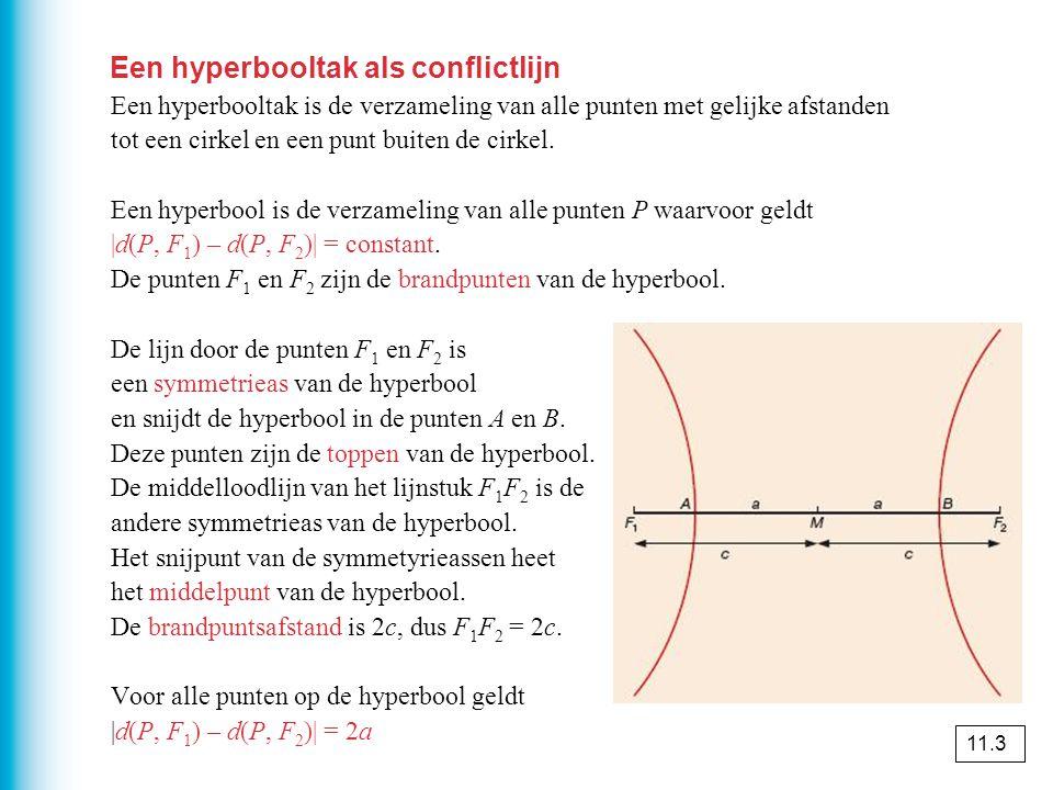 Een hyperbooltak als conflictlijn