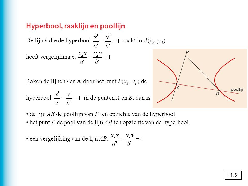 Hyperbool, raaklijn en poollijn