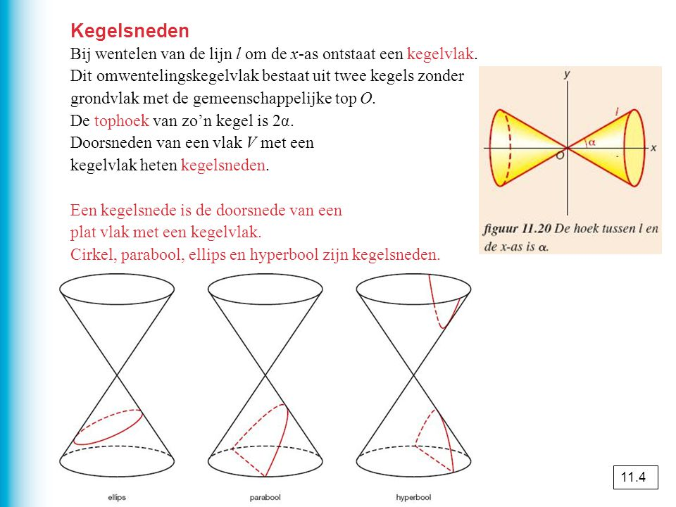 Kegelsneden Bij wentelen van de lijn l om de x-as ontstaat een kegelvlak. Dit omwentelingskegelvlak bestaat uit twee kegels zonder.