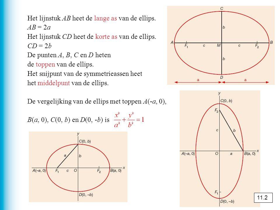 Het lijnstuk AB heet de lange as van de ellips. AB = 2a