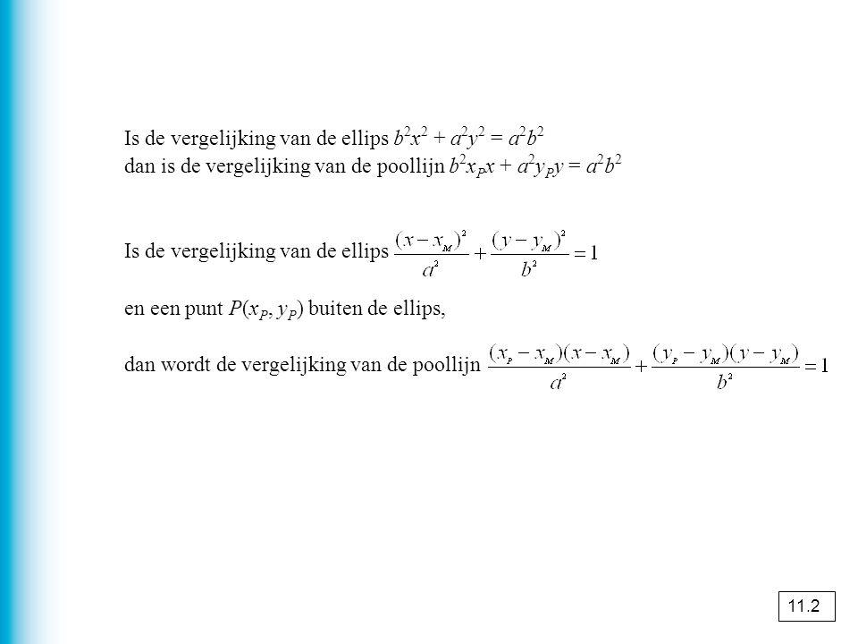 Is de vergelijking van de ellips b2x2 + a2y2 = a2b2