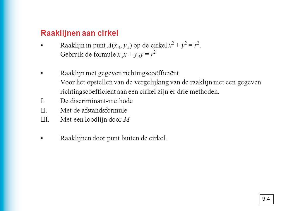 Raaklijnen aan cirkel Raaklijn in punt A(xA, yA) op de cirkel x2 + y2 = r2. Gebruik de formule xAx + yAy = r2.
