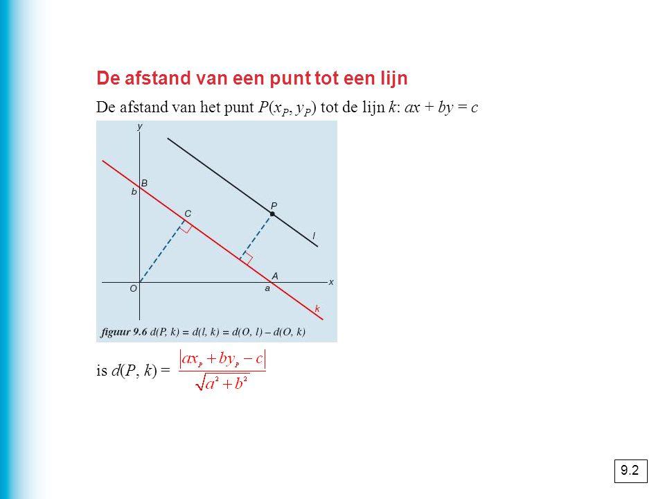 De afstand van een punt tot een lijn