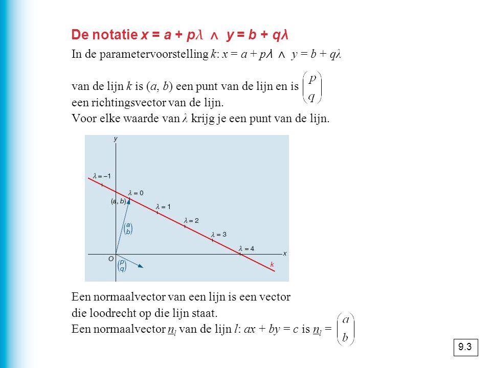 De notatie x = a + pλ ⋀ y = b + qλ