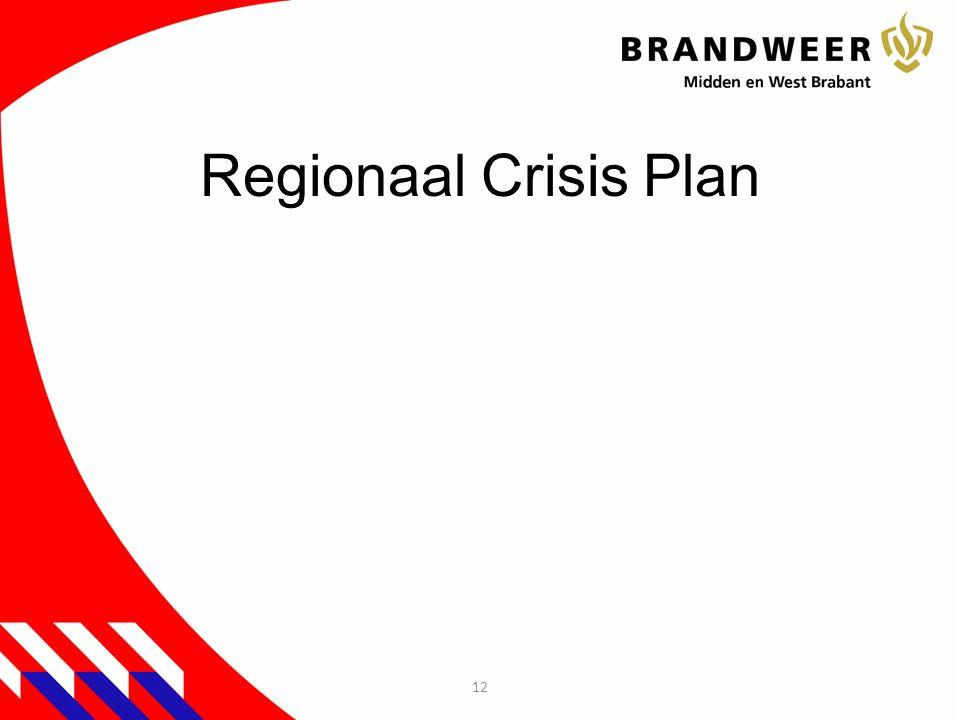 Regionaal Crisis Plan