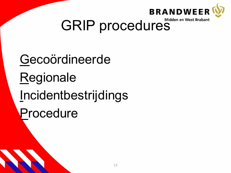 GRIP procedures Gecoördineerde Regionale Incidentbestrijdings