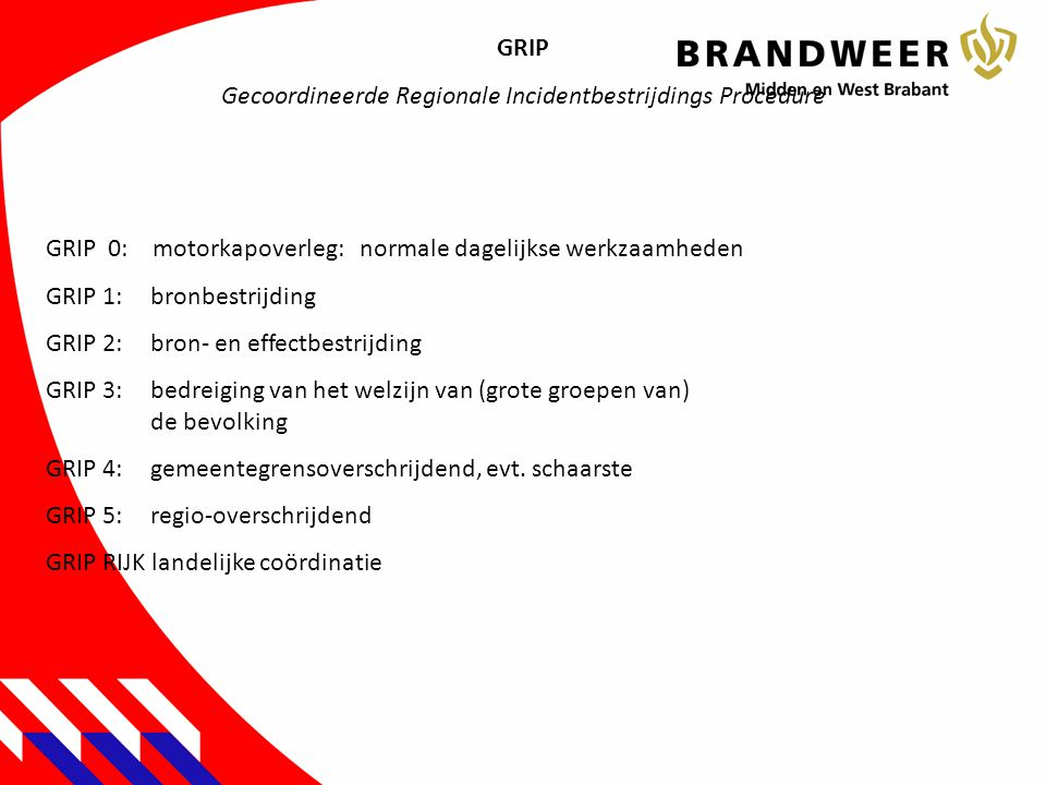 Gecoordineerde Regionale Incidentbestrijdings Procedure
