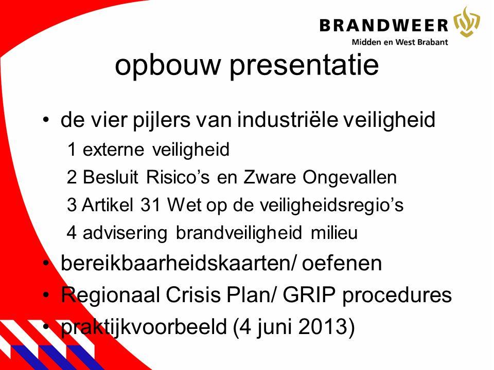 opbouw presentatie de vier pijlers van industriële veiligheid