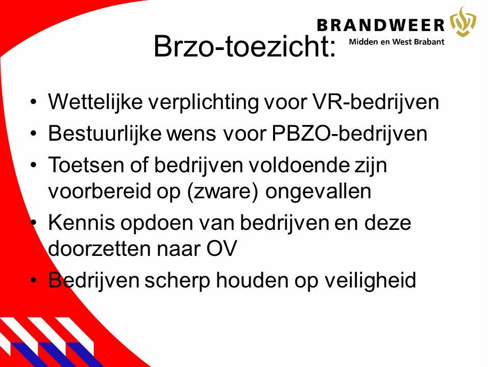Brzo-toezicht: Wettelijke verplichting voor VR-bedrijven