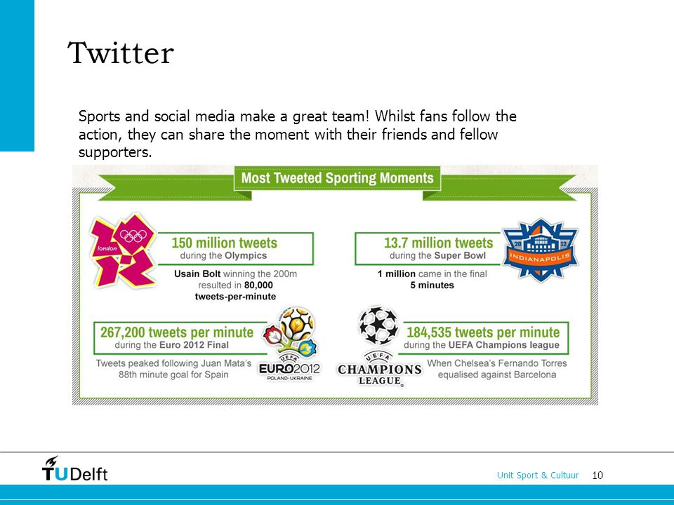Twitter Sports and social media make a great team.