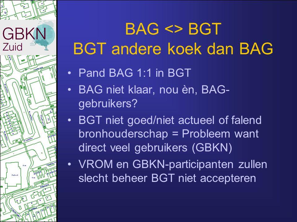 BAG <> BGT BGT andere koek dan BAG