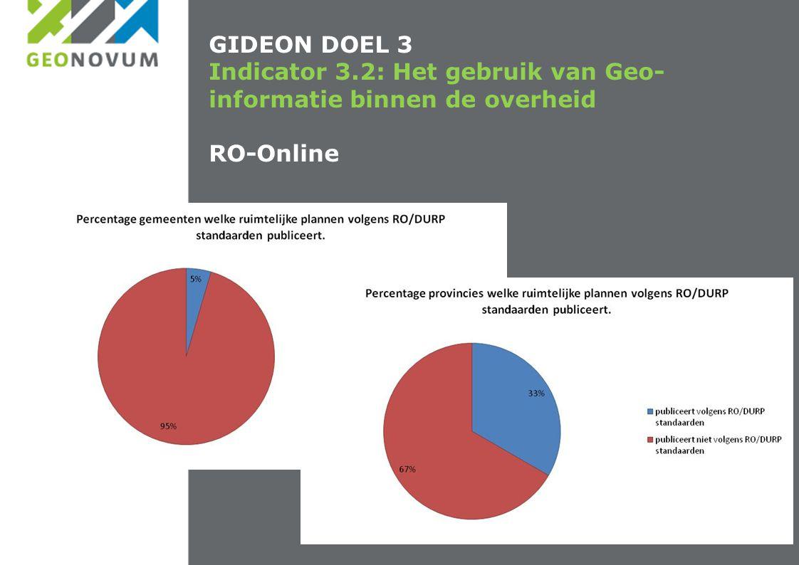 GIDEON DOEL 3 Indicator 3.2: Het gebruik van Geo-informatie binnen de overheid RO-Online