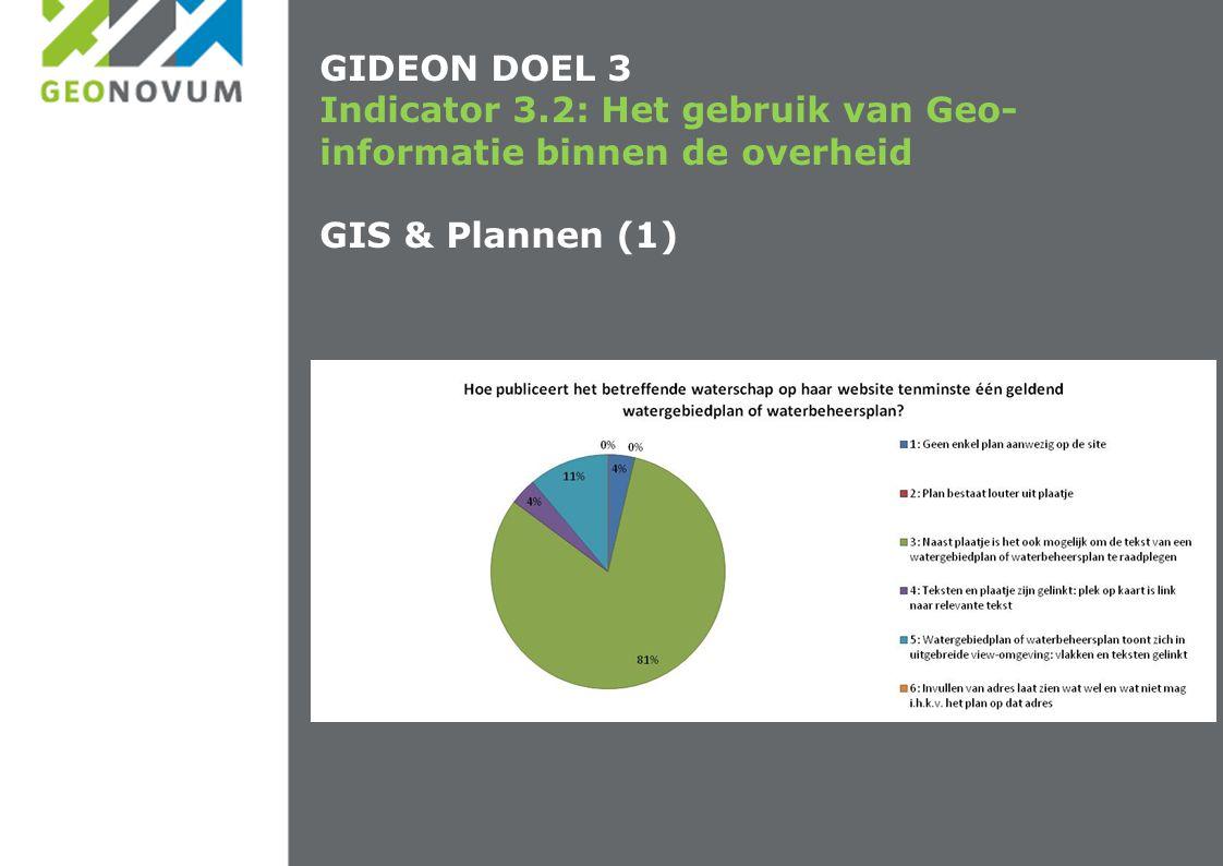 GIDEON DOEL 3 Indicator 3.2: Het gebruik van Geo-informatie binnen de overheid GIS & Plannen (1)