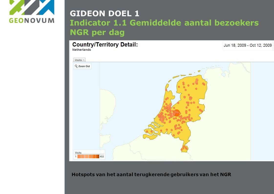 GIDEON DOEL 1 Indicator 1.1 Gemiddelde aantal bezoekers NGR per dag