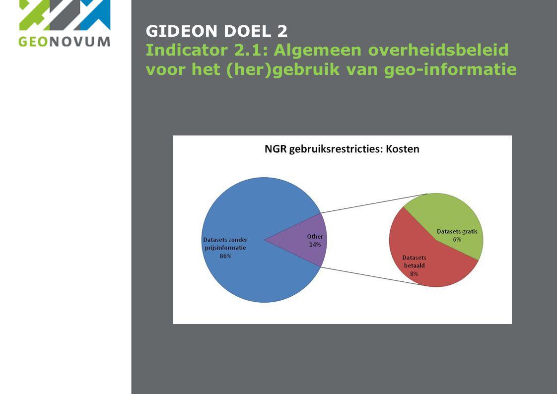 GIDEON DOEL 2 Indicator 2.1: Algemeen overheidsbeleid voor het (her)gebruik van geo-informatie