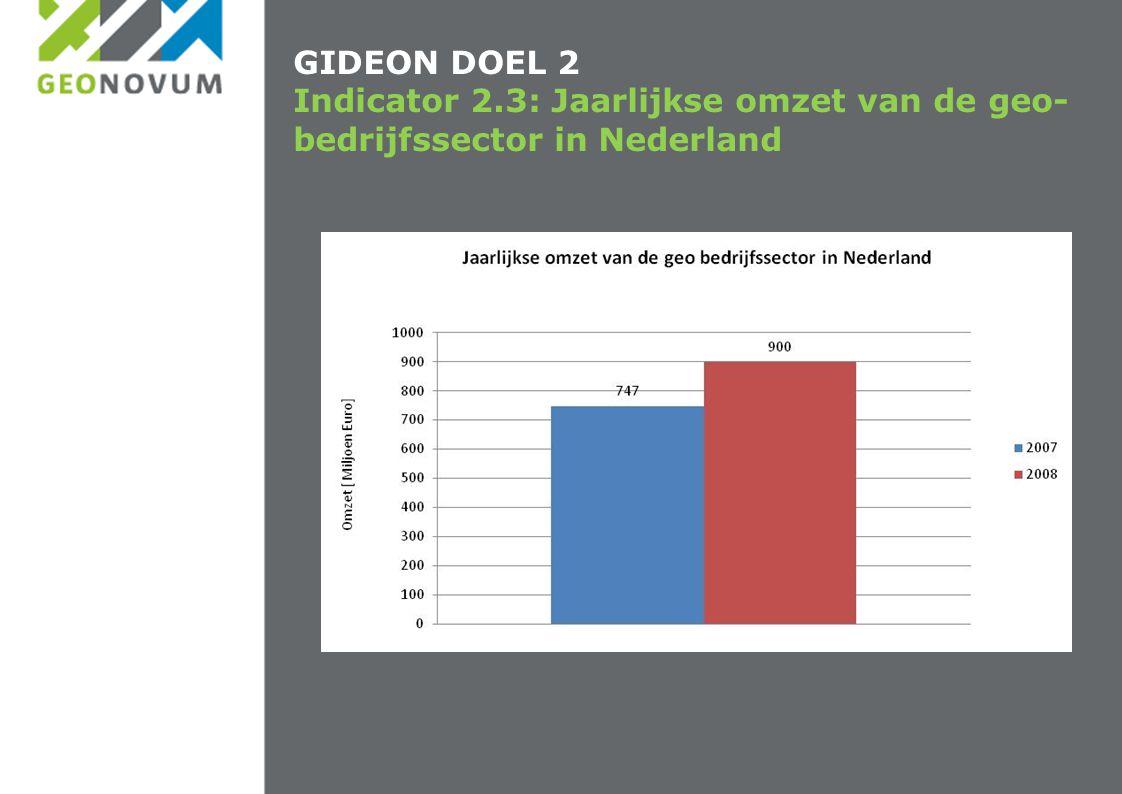 GIDEON DOEL 2 Indicator 2.3: Jaarlijkse omzet van de geo-bedrijfssector in Nederland
