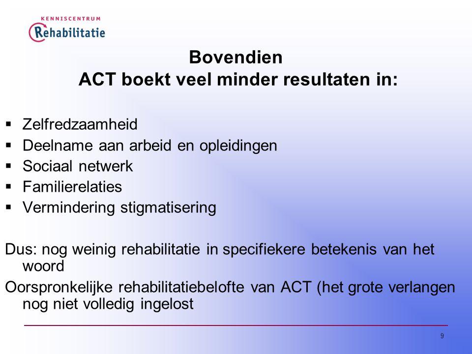 Bovendien ACT boekt veel minder resultaten in: