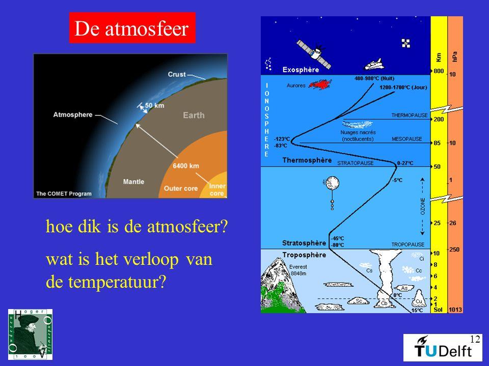 De atmosfeer hoe dik is de atmosfeer wat is het verloop van