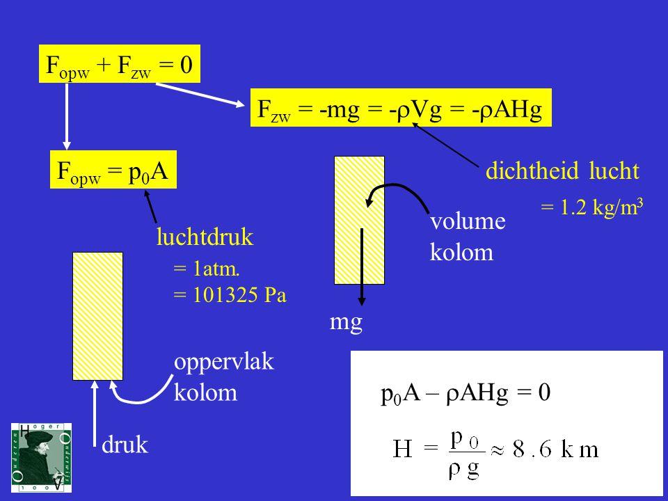Fopw + Fzw = 0 Fopw = p0A druk oppervlak kolom